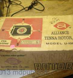 the 1960s vintage antenna rotator box  [ 1024 x 768 Pixel ]