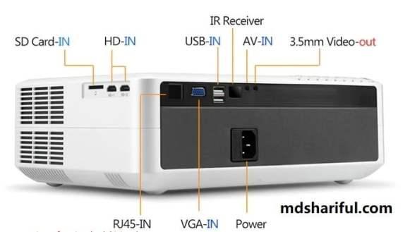 AUN AKEY6 Projector rich interface