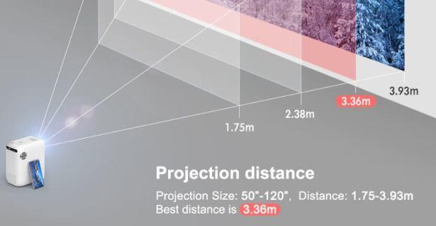 Rigal Mini Projector Design