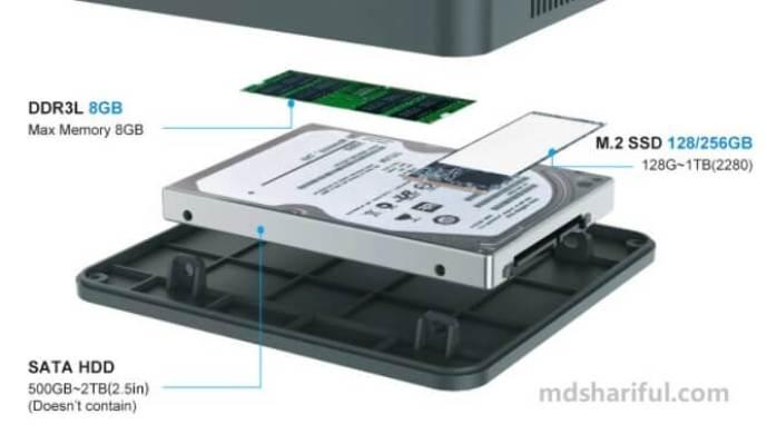 Beelink U57 Mini PC hardware