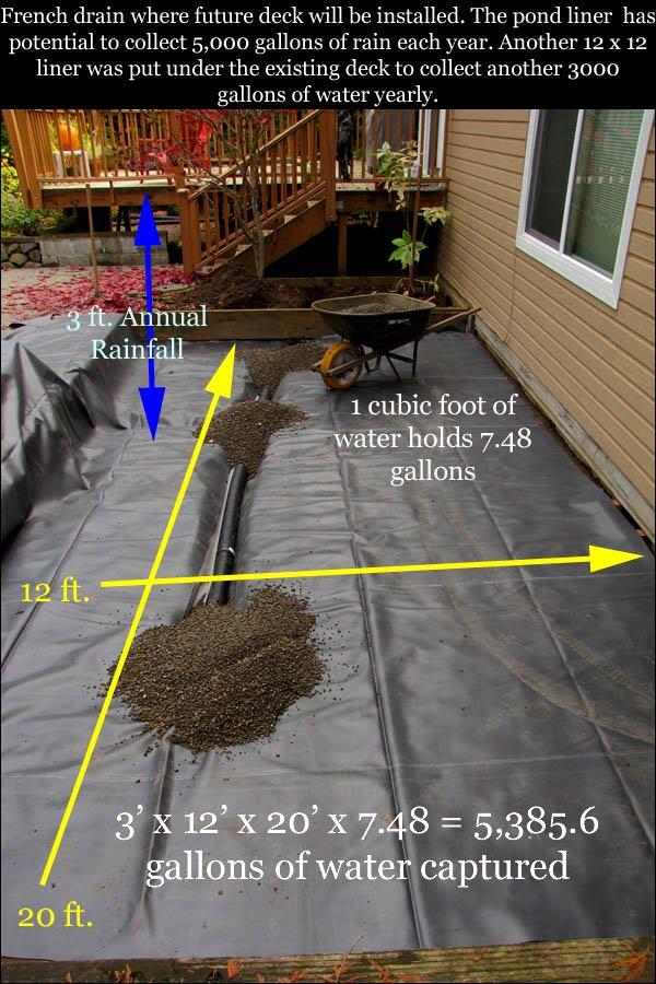 Drainage Advice for Medford and Ashland, Oregon, Rogue