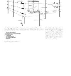 electric fence construction  [ 1088 x 1408 Pixel ]