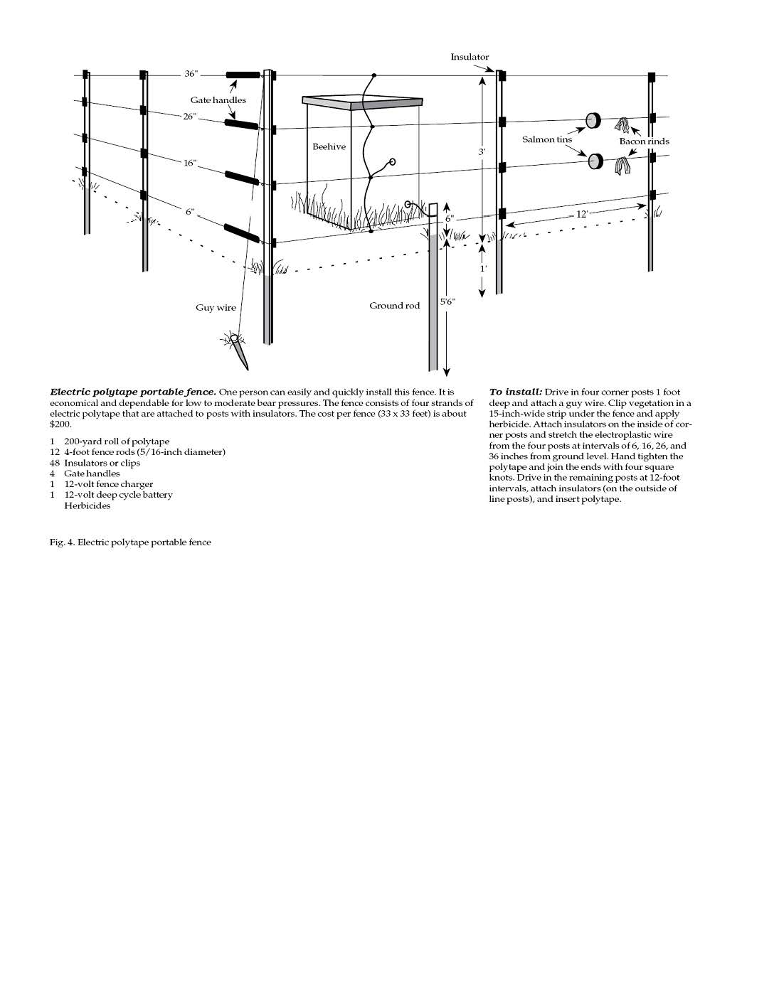 hight resolution of  electric fence construction