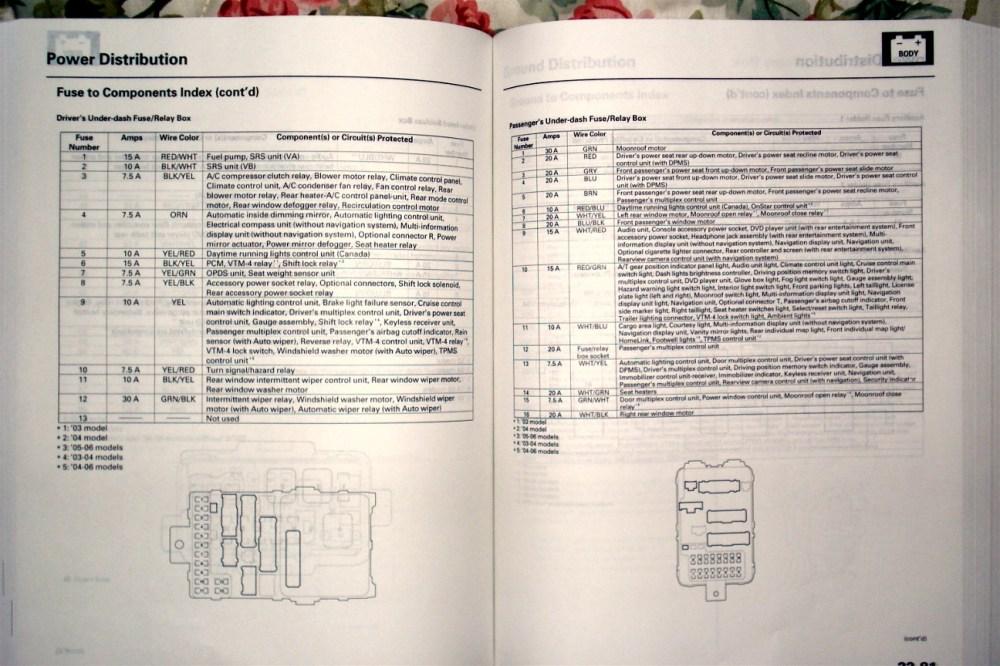 medium resolution of 2002 mdx fuse locations wiring diagrams konsult 2002 mdx fuse box location 2002 mdx center console
