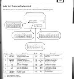 2002 acura mdx engine diagram acura tl transmission diagram 2003 2012 acura mdx wiring harness diagram [ 1273 x 1751 Pixel ]