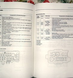 2003 land rover discovery fuse box diagram [ 1296 x 864 Pixel ]
