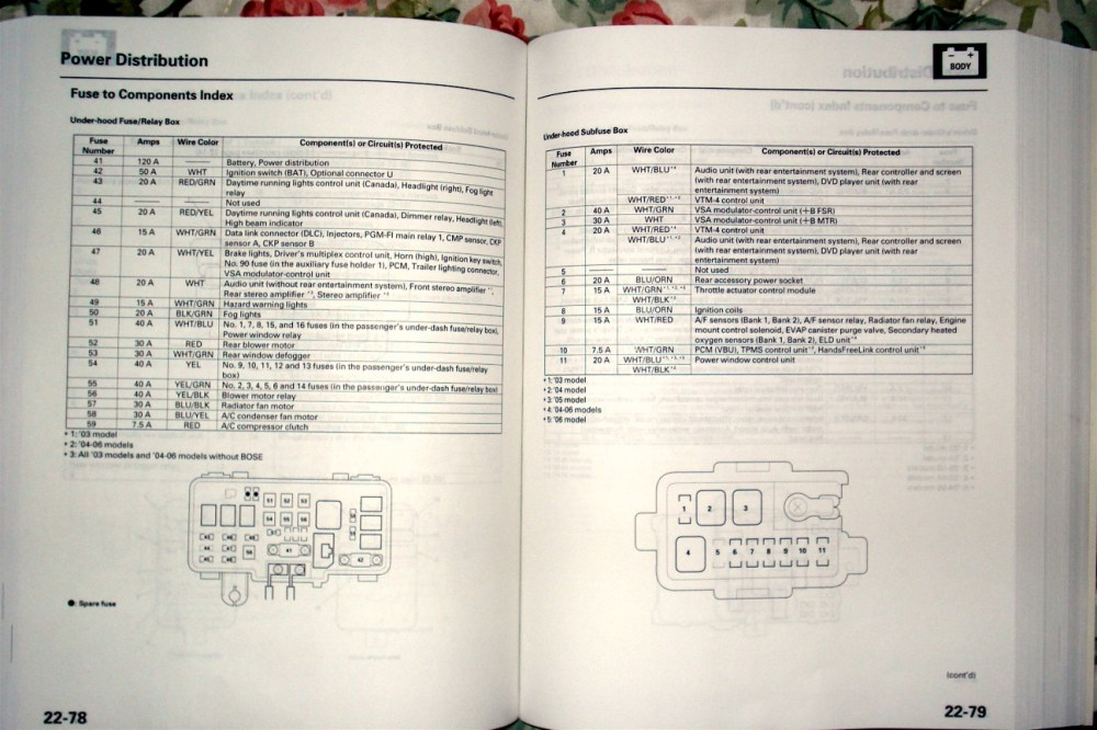 medium resolution of 2012 acura rdx fuse box wiring diagram forward 2009 acura rdx fuse box