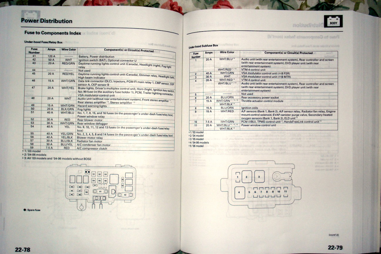 hight resolution of 2001 acura integra fuse box diagram