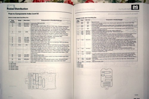 small resolution of acura mdx 2005 fuse box wiring diagram detailed 2008 acura tl fuse box 2002 acura mdx fuse box