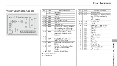 small resolution of 2010 acura mdx fuse box trusted wiring diagram 2010 toyota sienna fuse diagram 2010 acura mdx fuse diagram