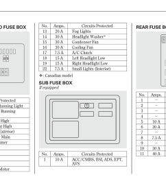 2007 acura mdx fuse box wiring library2008 acura mdx wiring diagram wiring diagram library 2014 jetta [ 2560 x 1440 Pixel ]