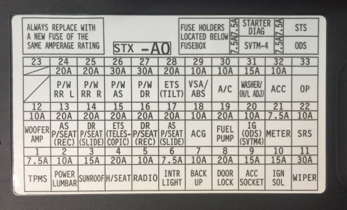 small resolution of 2010 acura mdx fuse diagram wiring diagram centre 2006 mdx fuse box