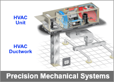Precision Mechanical Systems