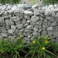 How to build a Gabion Basket