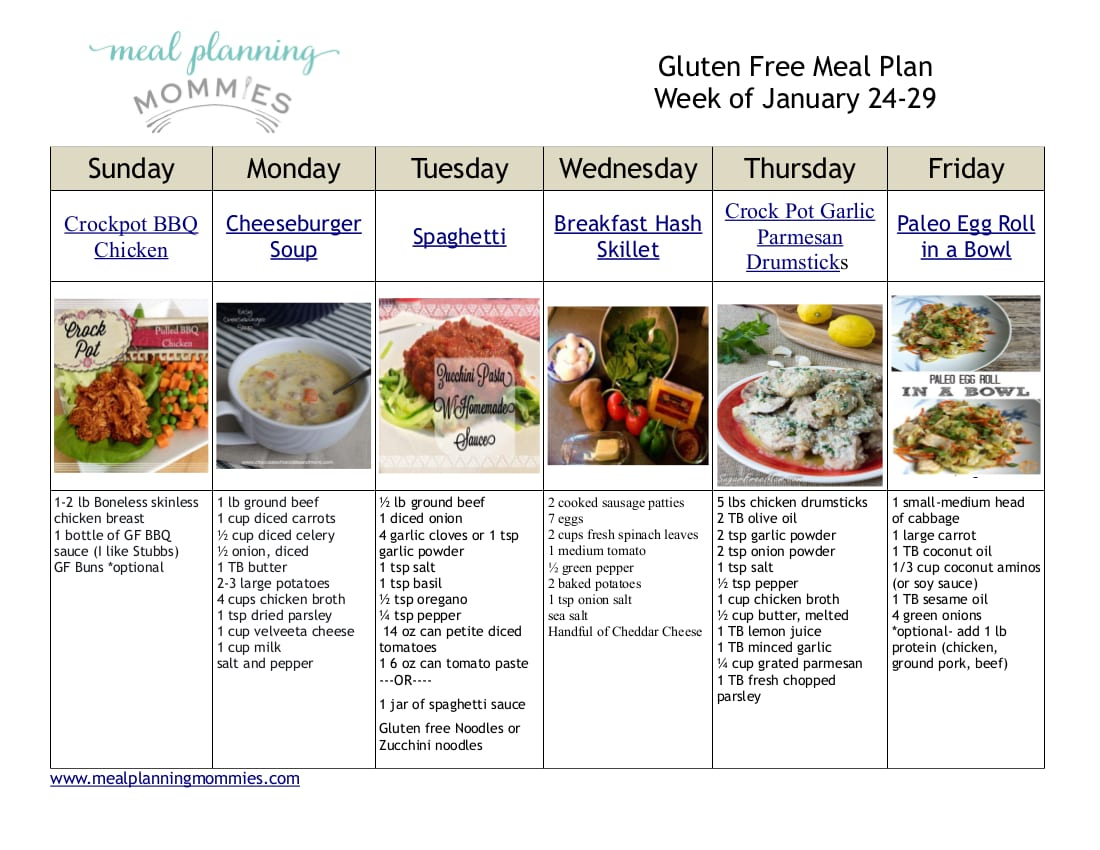 Gluten Free Meal Plan January 24
