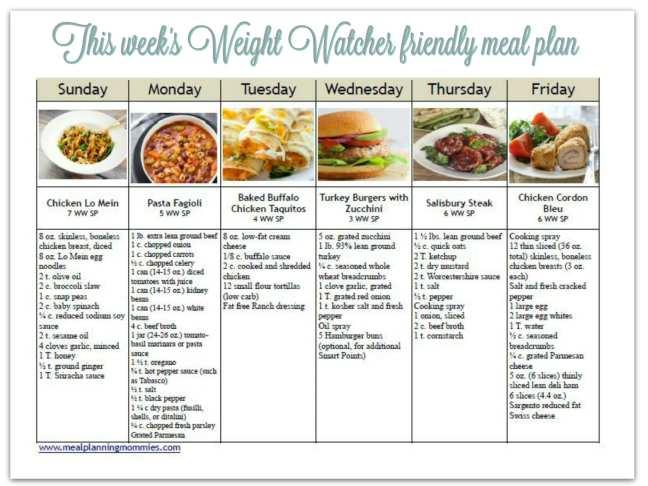 snip of week 14 meal plan