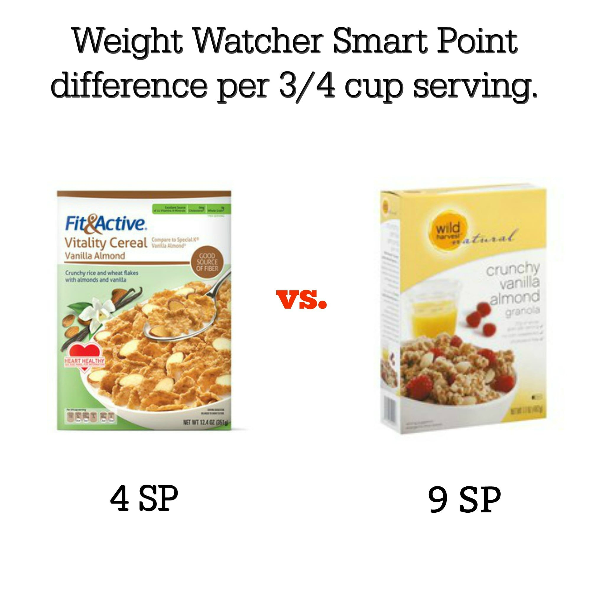 20 cereals that are low in weight watchers freestyle smart points wild harvest natural crunchy vanilla almond granola cereal is more than double that with 9 smart points per 34 cup serving ccuart Image collections