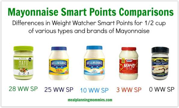 Mayonnaise smart points comparison chart