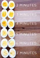 Hard Boiled Eggs Cooking Time