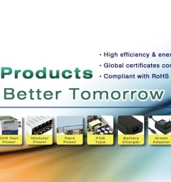 green products for a better tomorrow [ 1920 x 640 Pixel ]