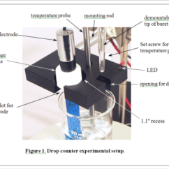 Labelled Diagram Of Ph Meter 2008 Nissan Altima Ac Wiring Titrations | Measurenet Blog