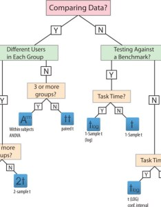 Binary data decision map also measuringu what statistical test do  use rh