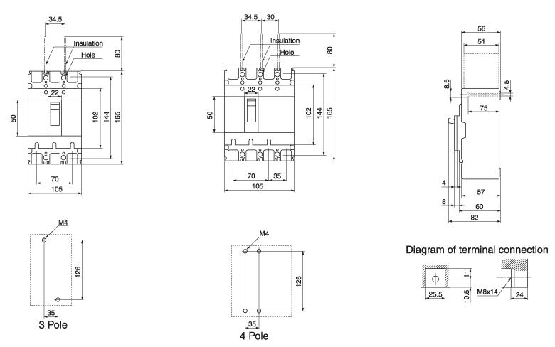 wiring panel board