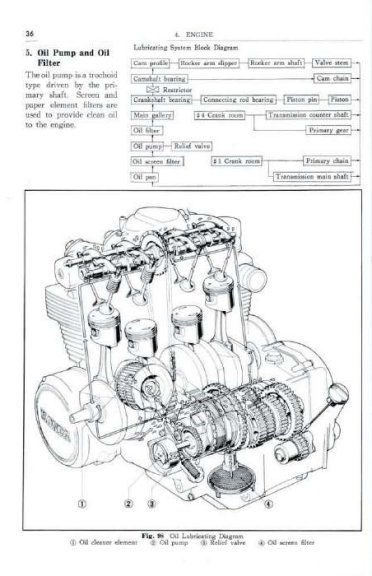 2001 Kawasaki En 500 Diagrams. Kawasaki. Wiring Diagram Images