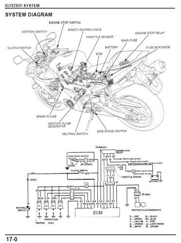 Cbr 954 Engine Diagram, Cbr, Get Free Image About Wiring
