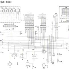 Aprilia Rs 50 1998 Wiring Diagram Ford 302 Engine Schémas électrique De à Boite Mecacustom