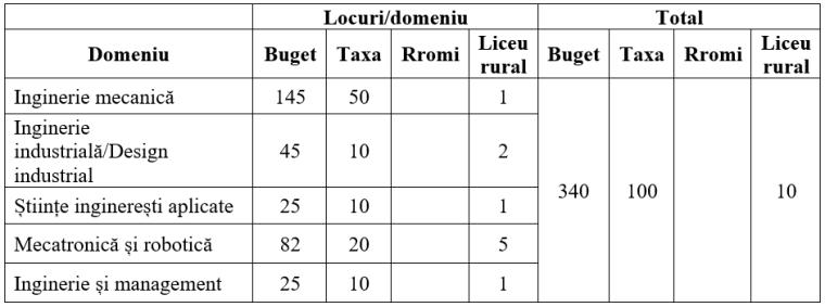 Mecatronica1