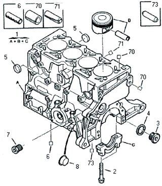 0130 X3 Block motor