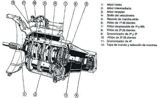 Chrysler Tc By Maserati Parts Diagrams. Chrysler. Auto
