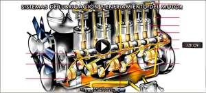 Vídeo de los Sistemas de Lubricación y Enfriamiento del Motor  Diagnóstico | Mecánica Automotriz