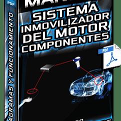 Hyundai Atos Ecu Wiring Diagram Extension Cord Manual De Diagramas Sistemas Mecanica Automotriz Sistema Inmovilizador Del Motor Componentes Y Funcionamiento