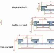 Curvas para cadena 880 TAB-RT-3
