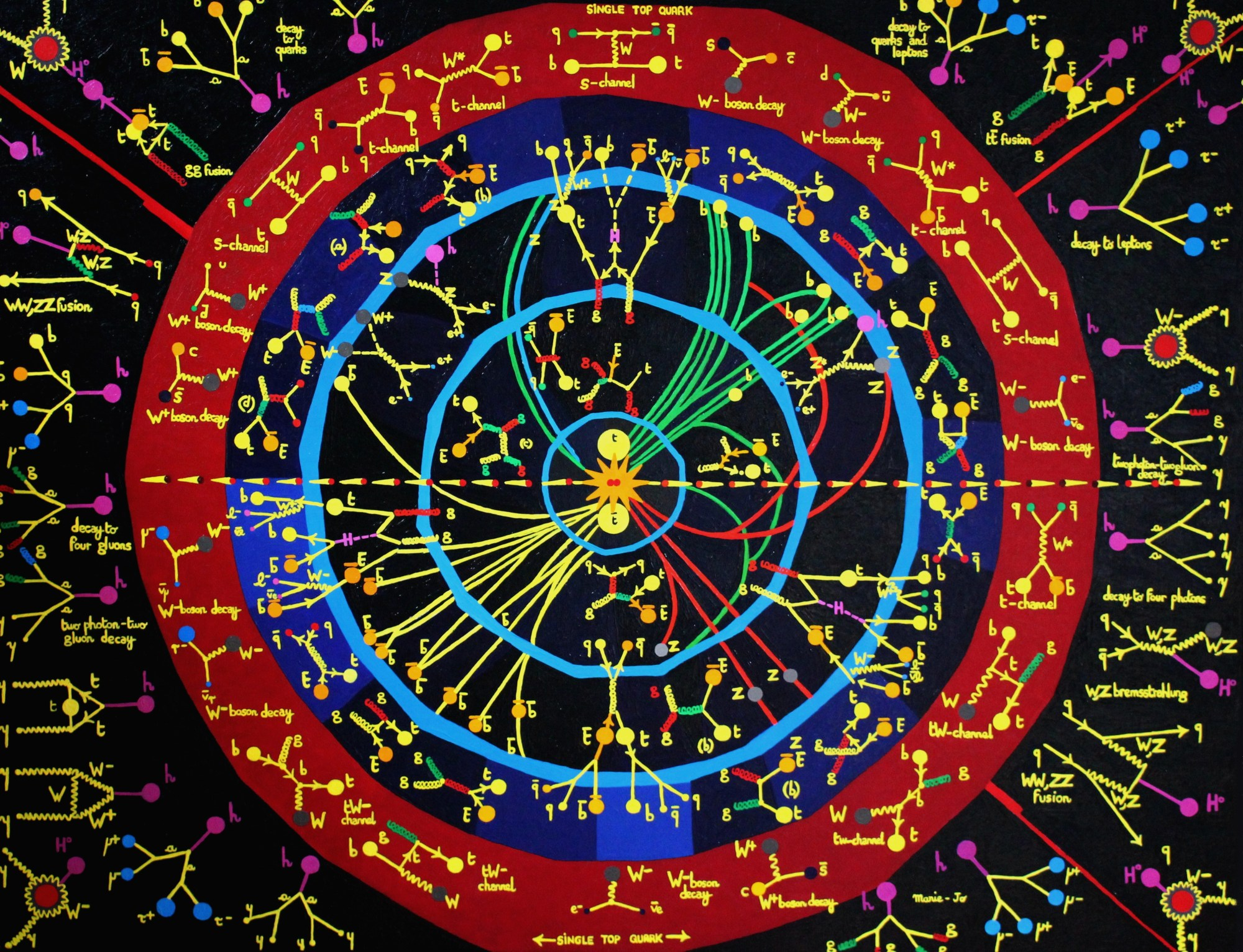 hight resolution of le boson de higgs interaction top bottom et diagrammes de feynman
