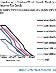 Eitc chart also timiznceptzmusic rh