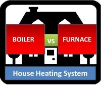 Boiler vs Furnace: Which is Better? - mech4study