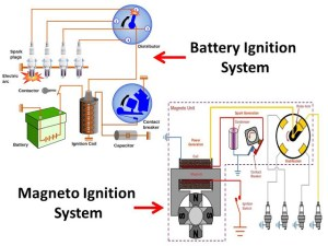 Difference between Battery Ignition System and Mago Ignition System  mech4study