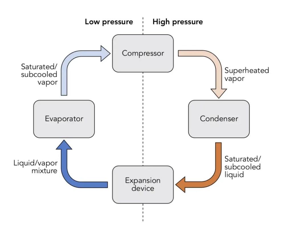 medium resolution of compressor