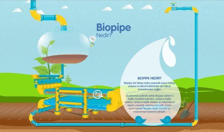 Biopipe atık su arıtabilen boru