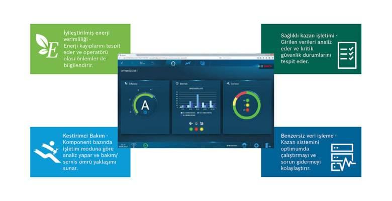Bosch Termoteknoloji'nin akıllı 'MEC Optimize Dijital Verimlilik Asistanı' endüstriyel kazan sistemlerinde kolaylık sağlıyor!