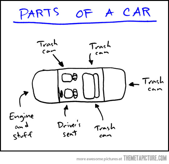 3 Things You MUST Know About Auto Parts