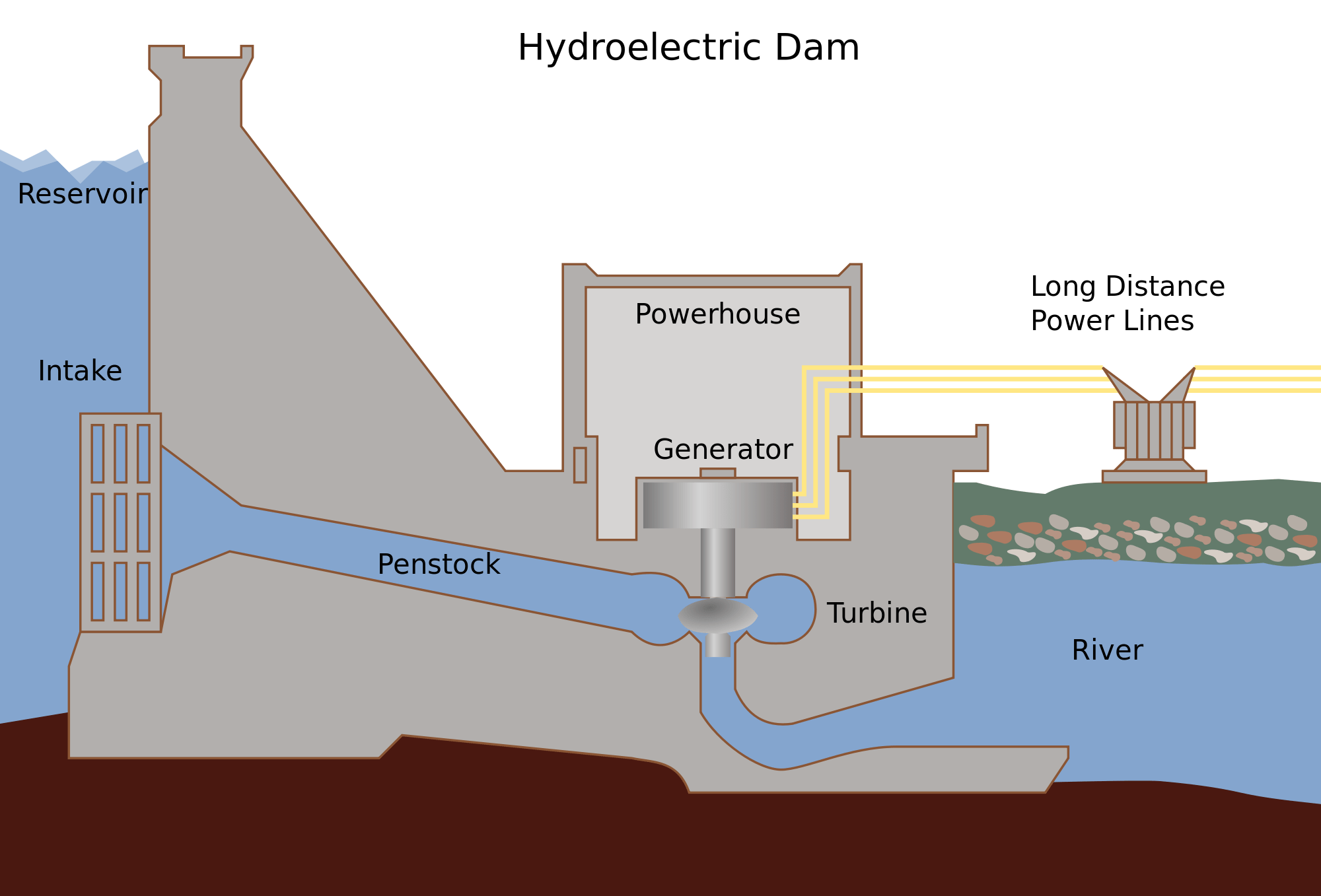 hight resolution of how hydropower plant works complete explanation