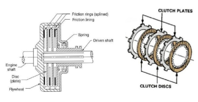engine components diagram