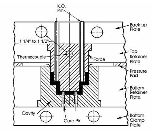 Engineering Work: MOULD DESIGN