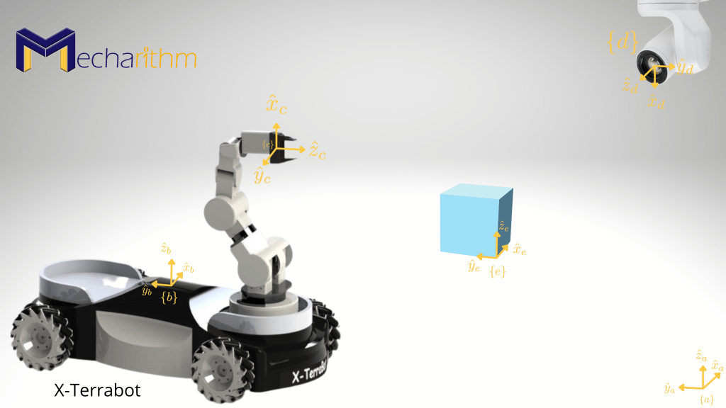 homogenous-transformations-arm-mounted-mobile-robot-camera-object-logo-mecharithm