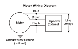 electric fan motor wiring diagram wiring diagram fan motor capacitor wiring diagram schematics and diagrams