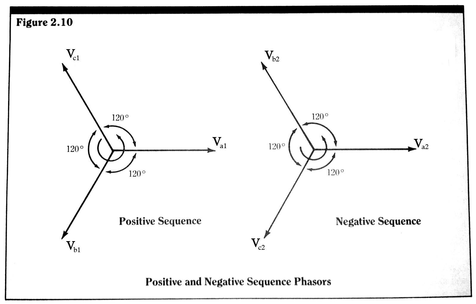 Phase Meter Wiring Diagram 3 Get Free Image About 3 Phase